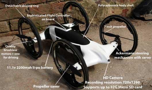 quadcoptercar-5